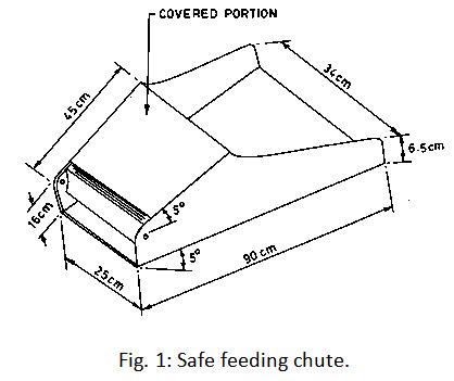 Module 5 Lesson 10 Fig.10.1