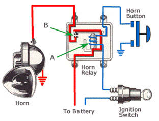 TD&T: Lesson 19  Electrical System of tractor