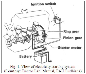 MT&FM: LESSON 9. Maintenance of electrical system of tractor ...