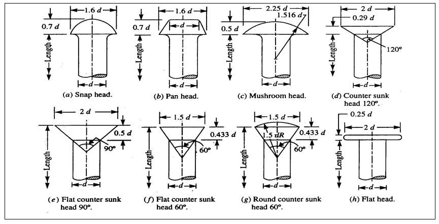 Countersunk Head Rivet Drawing