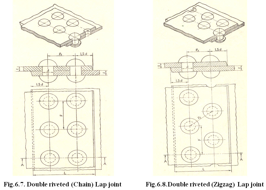 D&CG: LESSON 6  Types of rivet heads and riveted joints