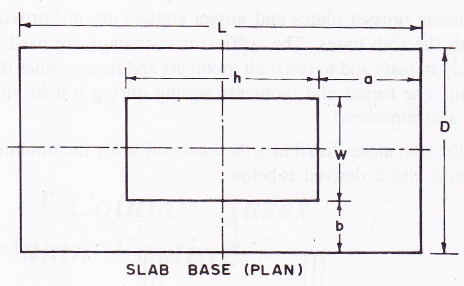 D&S_1: LESSON 12  Design of Colum Bases-Slab Base