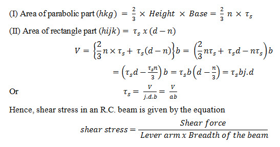 D&S_1: LESSON 22  Shear Stress in Beams