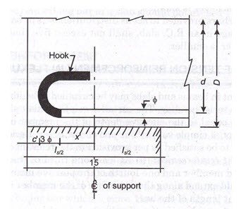 D&S_1: LESSON 24  Basic Rules for Design of Beams and Slabs