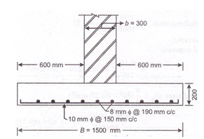 D&S_1: LESSON 29  Design of RCC footing for Wall