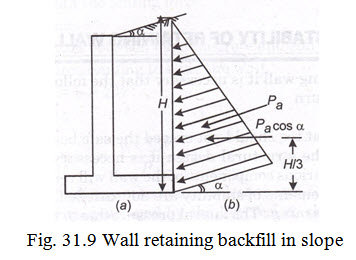 D&S_1: LESSON 31  Cantilever Retaining Walls