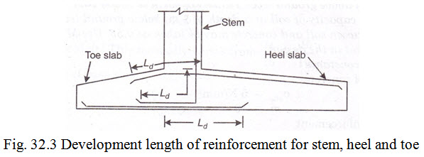 D&S_1: LESSON 32  Design of RCC Cantilever Retaining Walls