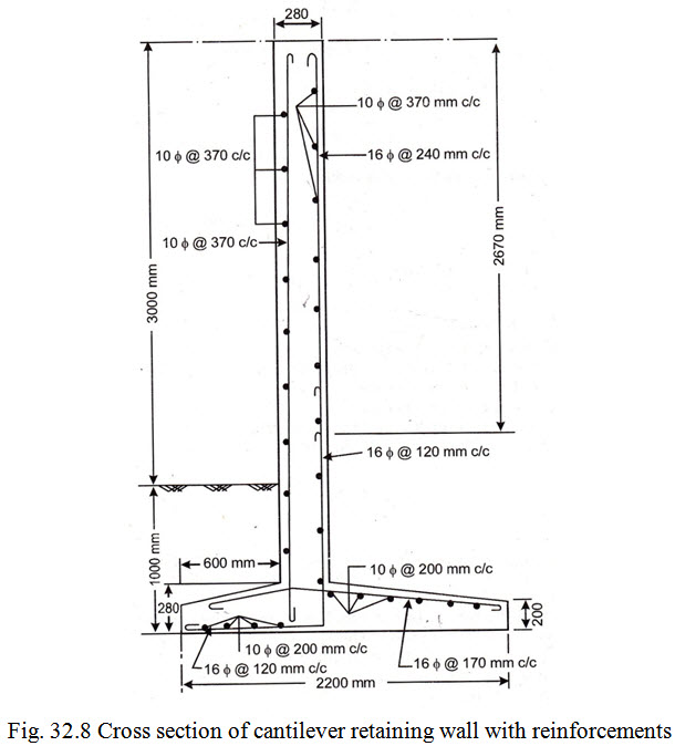 DS1 LESSON 32 Design of RCC Cantilever Retaining Walls