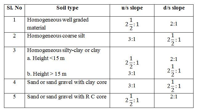 Table 10.3.jpg