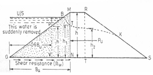 Fig. 16.2