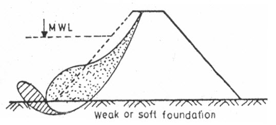 Fig. 18.4