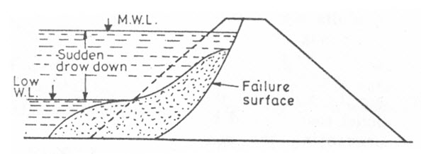 Fig. 18.5