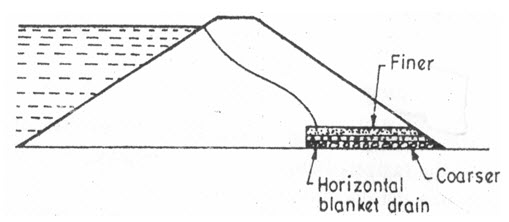 Fig. 19.2