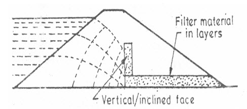 Fig. 19.4