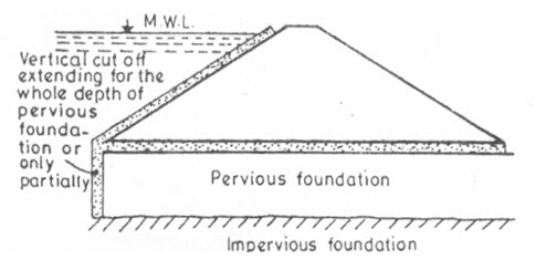 Fig. 19.6