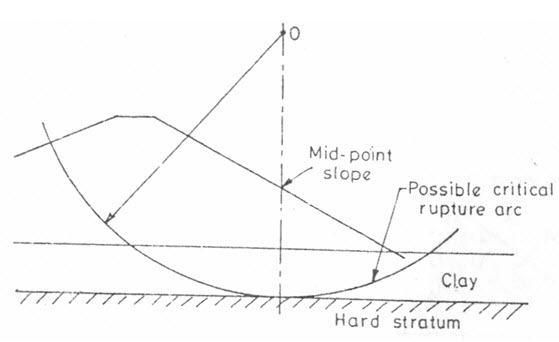 Fig. 21.5