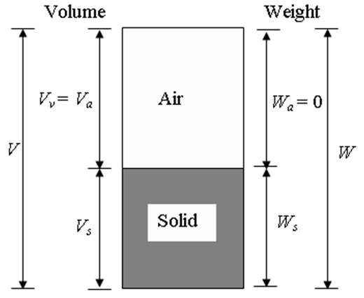 Module 1 Lesson 2 Fig.2.1(c)
