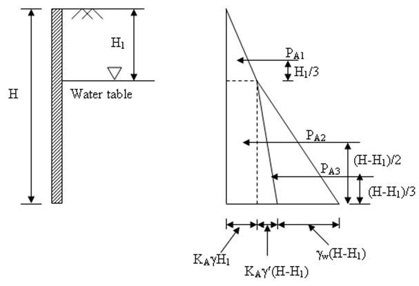 Module 4 Lesson 26 Fig.26.3
