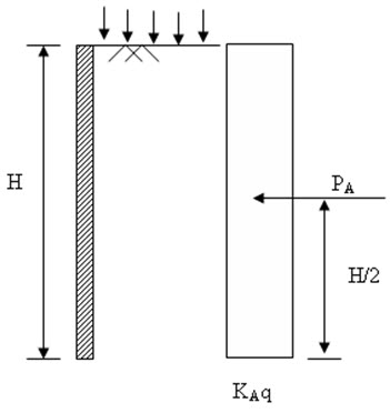 Module 4 Lesson 26 Fig.26.4