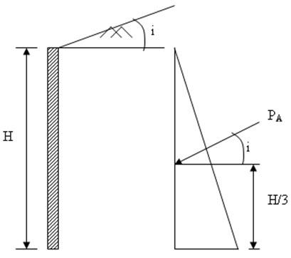 Module 4 Lesson 26 Fig.26.5
