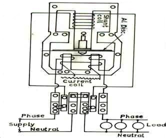 Diagram Of Induction Type Wattmeter - Wiring Diagram Center on