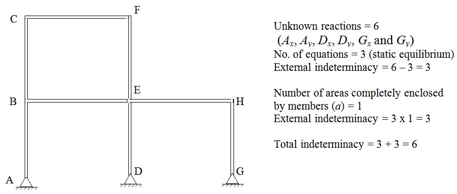 Module 2 Lesson 7 Fig.7.1.3_2