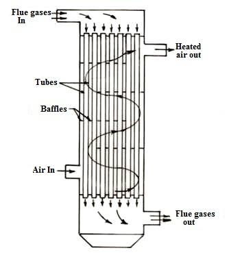 DE-5: Lesson 25. BOILER MOUNTINGS AND ACCESSORIES