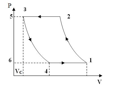 De 5 Lesson 32 Air Compressors Work Numerical Problems
