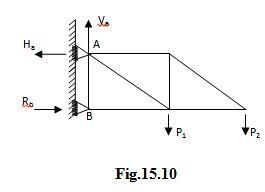 Module 5 Lesson 15 Fig.15.10
