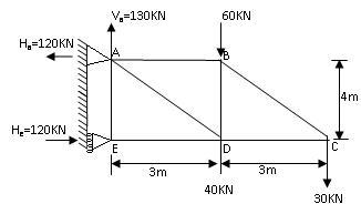 Module 5 Lesson 15 Fig.15.11