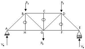 Module 5 Lesson 15 Fig.15.16