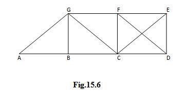 Module 5 Lesson 15 Fig.15.6