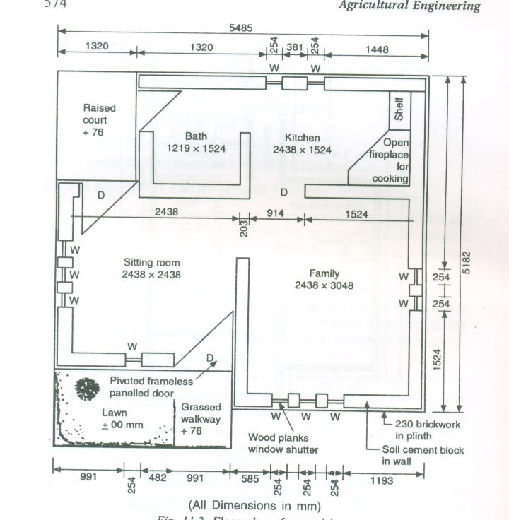 Fig 1.2 Floor Plan of a Rural House