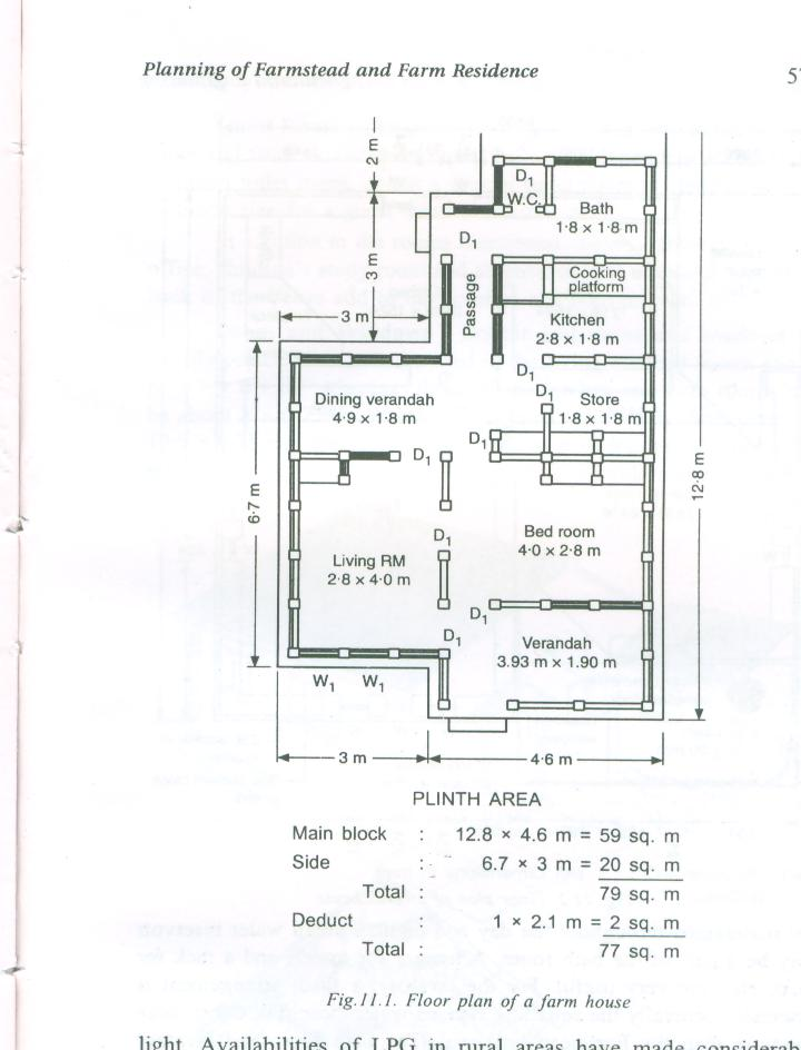 Fig. 1.1 Floor Plan of a Farm House