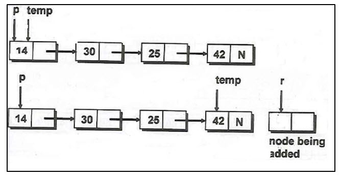 fig-14.2