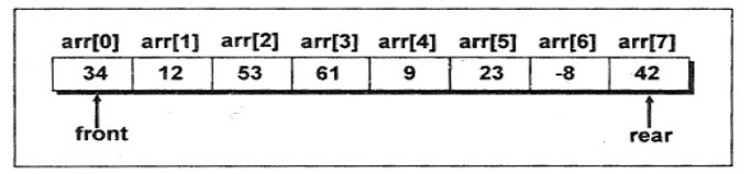 fig-16.2