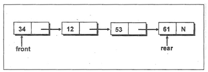 fig-16.5