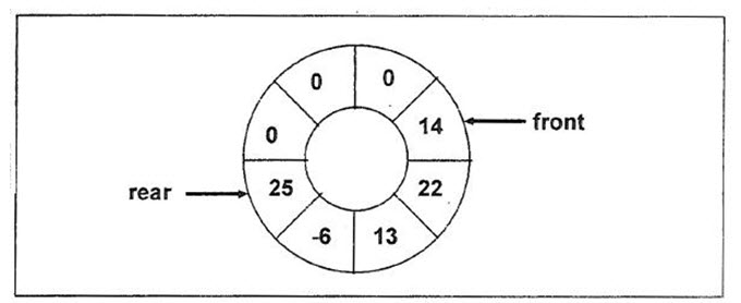 fig-16.7
